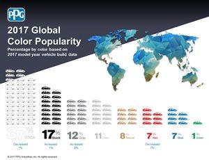 2017-PPG-Global